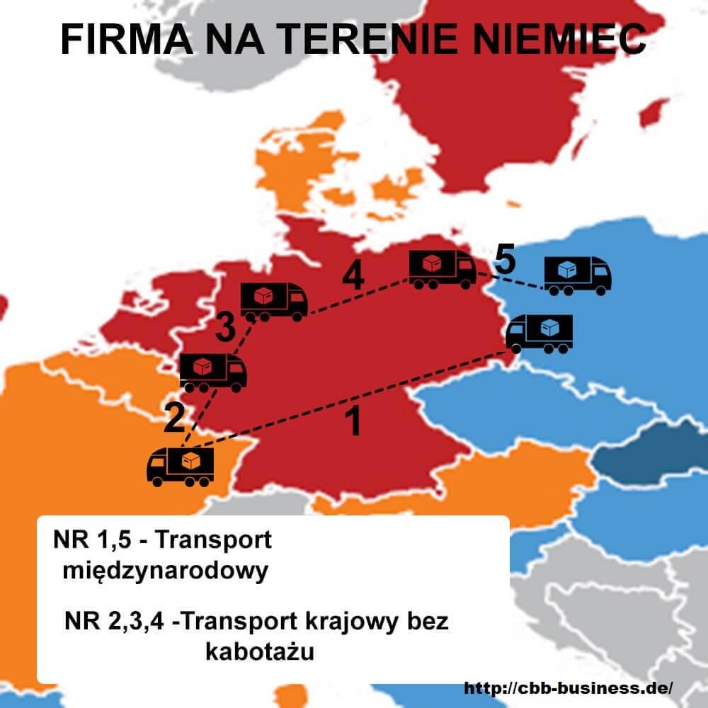 firma transportowa i kabotaz w Niemczech